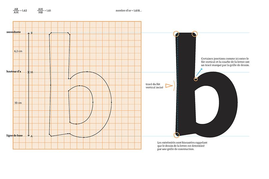 """La grille de dessin du logiciel a trouvé une résonance avec celle du papier millimétré utilisé pour constituer """"Carrelage millimétré"""". """"Carrelage millimétré"""" fait référence à un élément de l'œuvre 21 m² réalisée par Alban Denuit et exposée à l'École des Beaux-Arts de Paris en 2009."""